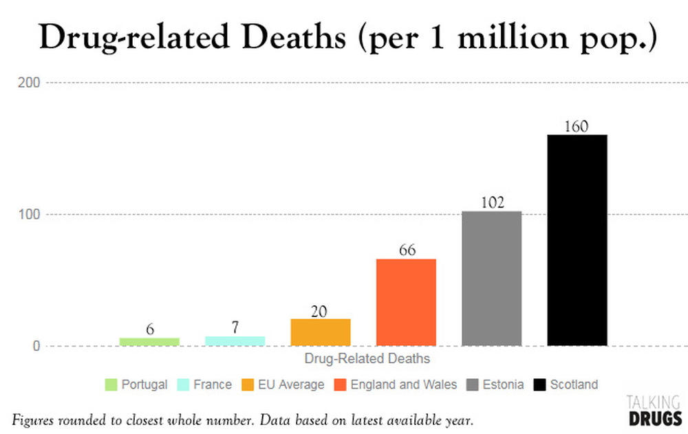 an analysis of drug related death The dea will be releasing its analysis of drug-related overdose deaths in  pennsylvania 2016 report later this month this year's report was.